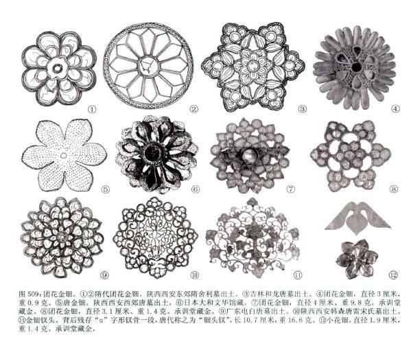 隋唐五代十国时期的珠宝首饰(发饰三)5.jpg
