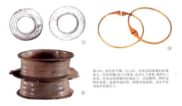 珠宝历史追溯——商朝的珠宝首饰(玖)1.jpg