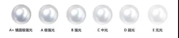 关于珍珠的分类术语10.jpg