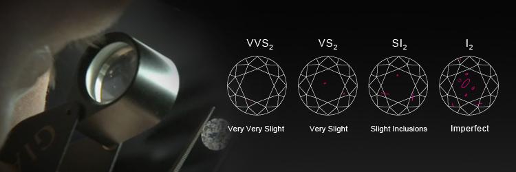 钻石净度的理解-关于钻石的净度分级8.jpg