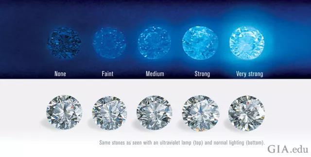 钻石知识解析:哥伦比亚钻石到底值不值钱?7.jpg