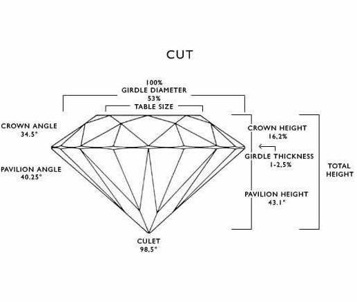 涨知识:同样重量、颜色净度的钻石为何会有差价?6.jpg